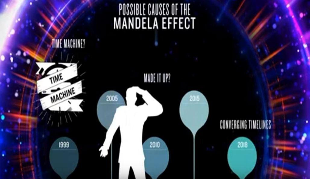 ефектът МАндела