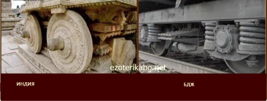 древни машини