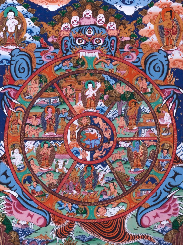 Системата на Реинкарнации -Колелото на Самсара