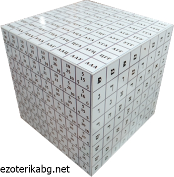 куб на метатрон