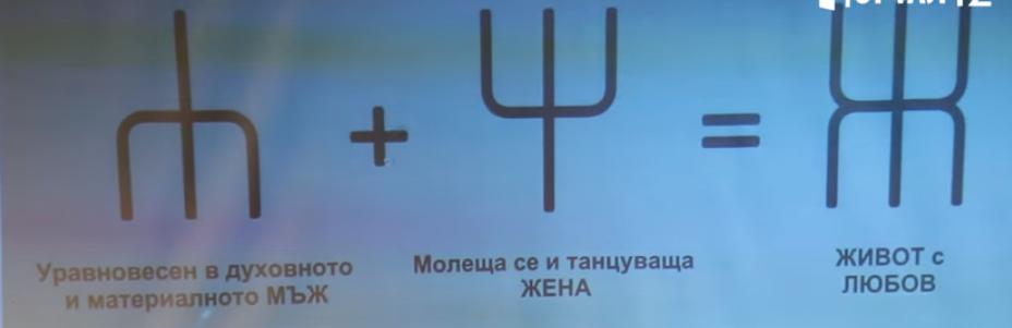 знака дуло символ на водата