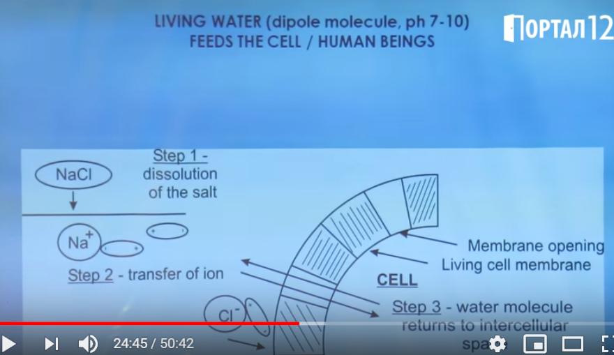 астрална вода