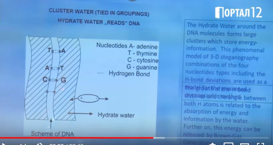 клъстерна вода