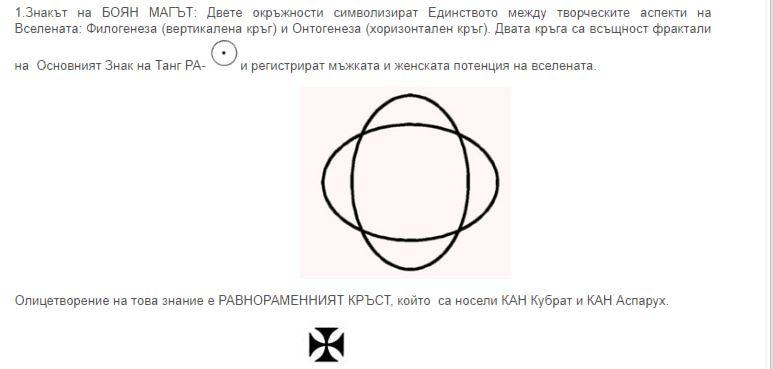 символ на кръста в тангризма