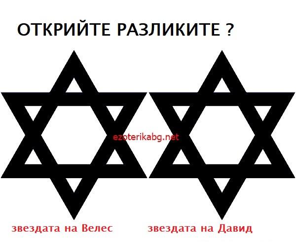 звездата на Велес и Звездата на Давид