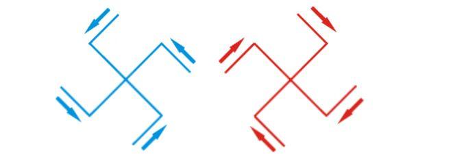 Условно изобразяване на женското начало /вляво / и мъжкото/вдясно/