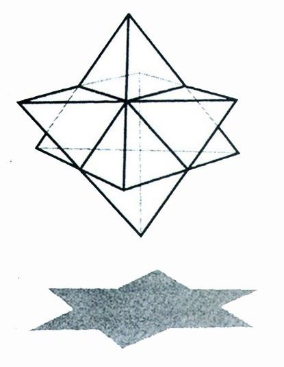 триизмерно (обемно) и двуизмерно (плоско) възприемане на реалността